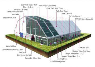 polygon tent details | Akaa Tents